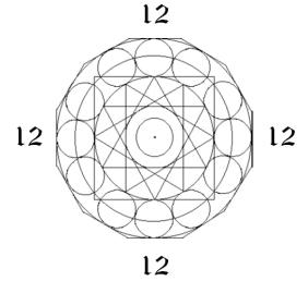 Numrologi 12